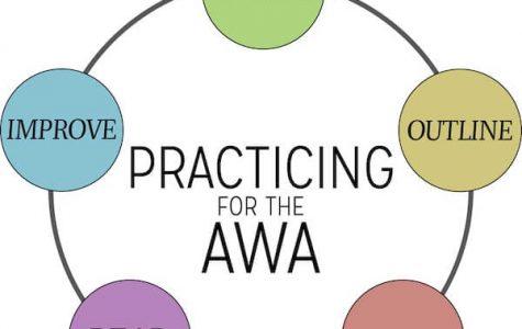 AWA Testing