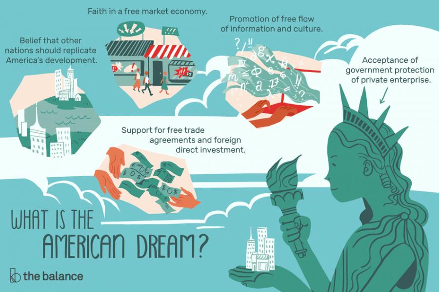 characteristics of the american dream