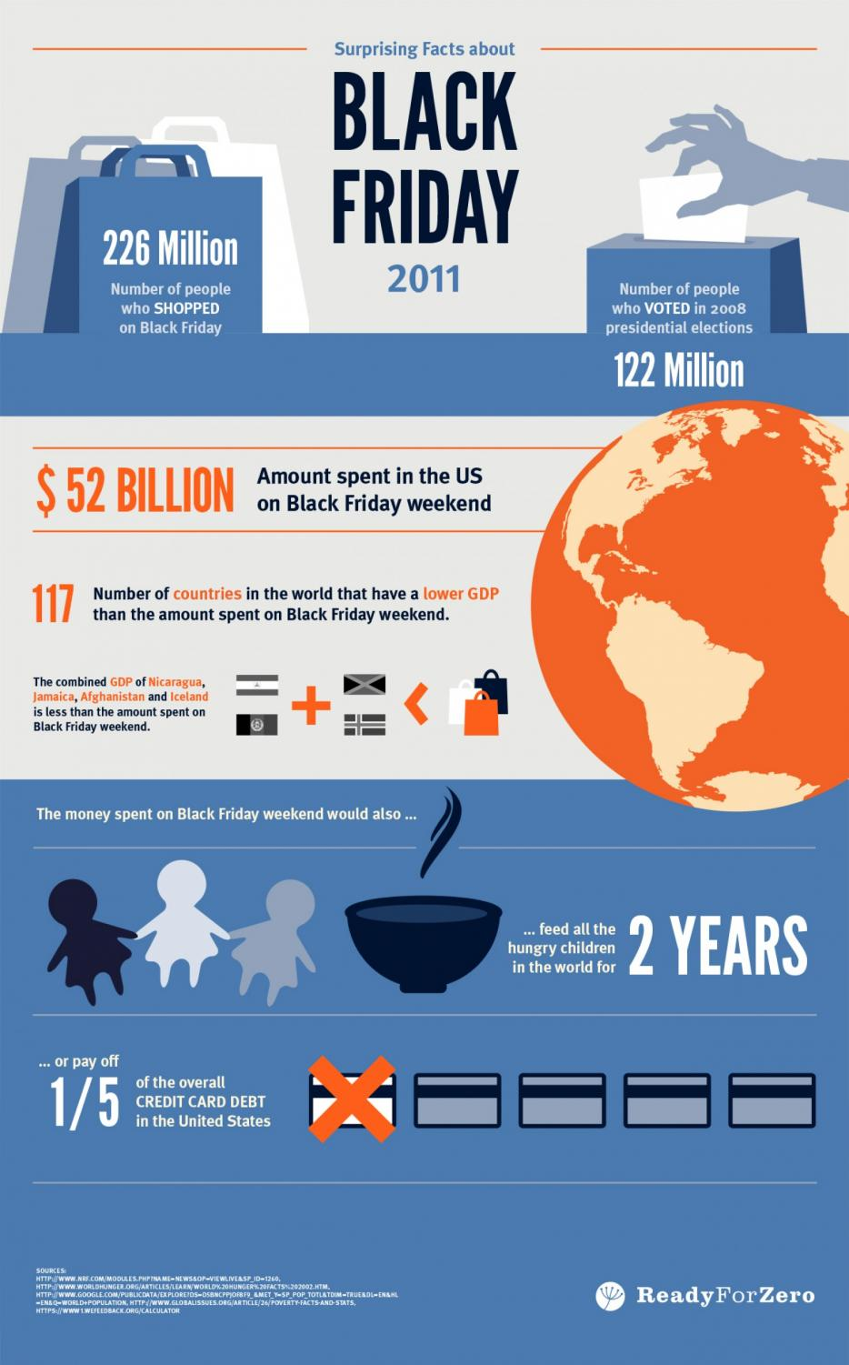 The infographic shows surprising facts about Black Friday that demonstrate the insane amount of money spent during this day. Money spent on items such as flat-screen TVs and room decor could instead be used to feed all the hungry children in the world for 2 years. The sum of the money is so high that it's larger than the GDP of 117 countries in the world. Money that could be used to clear up debt creates an even bigger problem of holiday debt.