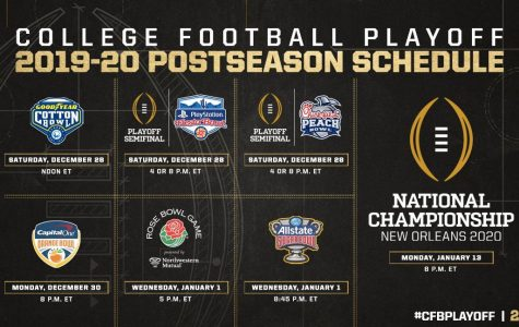 New Year's Six Bowl Preview