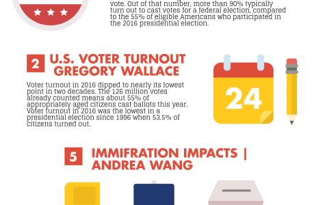Every ballot counts