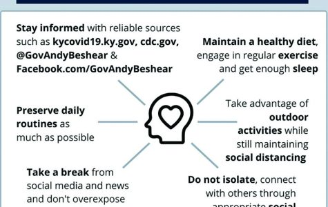 This chart gives a few examples of ways to cope with anxiety during COVID-19. Following these will result in keeping yourself healthier and safer. Graphic by Team Kentucky member, Whitney leggett