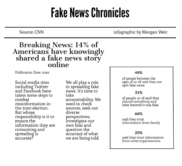Fake news has become a prominent socio-political problem as politicians, news organizations and consumers grapple with whose responsibility it is to handle misinformation.