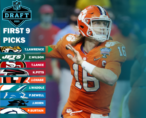 This shows the top nine picks in this year